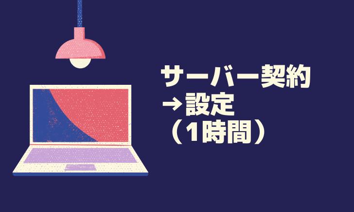 WordPressの始め方〜インストール終了までの作業工程〜